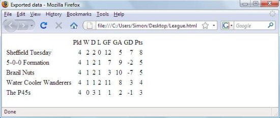 screen shot League Table
