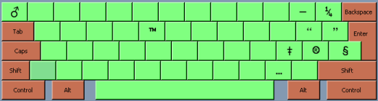 Keyboard mappings - 2